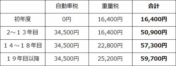【パジェロ】VS【ティグアン】の比較どっちがいいの?維持費 ...